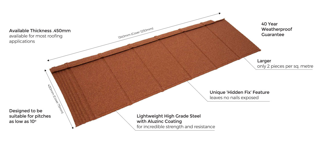 Guardian Esprit Shingle Diagram