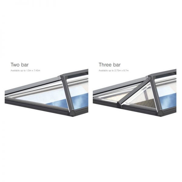 Skypod Roof Lantern - Two Bar and Three Bar