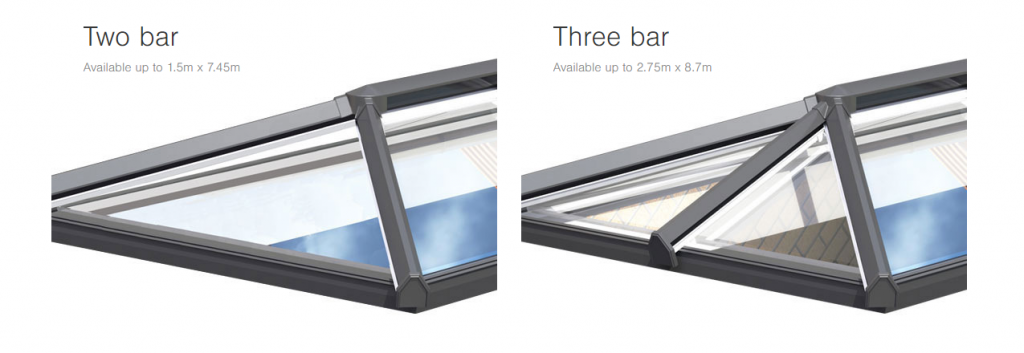 Skypod Lantern Roof - Two and Three Bar Options